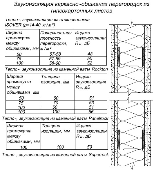 Чертежи Узлы Фасадов В Dwg
