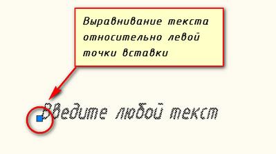 Выравнивание текста в автокаде по умолчанию